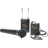 Azden WDM-PRO Pro Series Dual-Channel VHF Wireless Kit